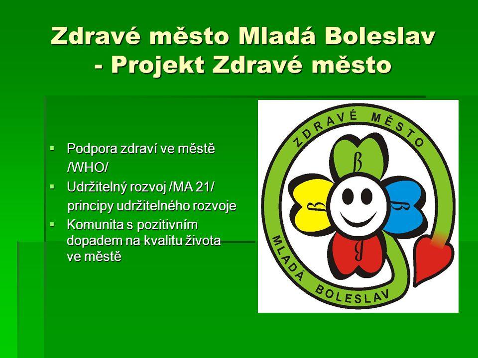 Zdravé město Mladá Boleslav - Projekt Zdravé město  Podpora zdraví ve městě /WHO/ /WHO/  Udržitelný rozvoj /MA 21/ principy udržitelného rozvoje principy udržitelného rozvoje  Komunita s pozitivním dopadem na kvalitu života ve městě