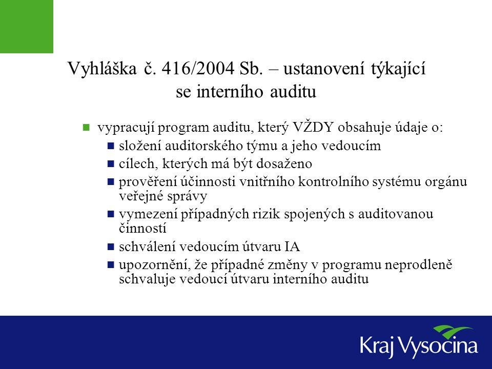 Vyhláška č. 416/2004 Sb. – ustanovení týkající se interního auditu vypracují program auditu, který VŽDY obsahuje údaje o: složení auditorského týmu a