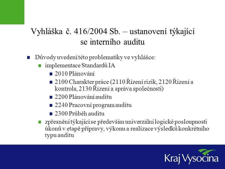 Vyhláška č. 416/2004 Sb. – ustanovení týkající se interního auditu Důvody uvedení této problematiky ve vyhlášce: implementace Standardů IA 2010 Plánov