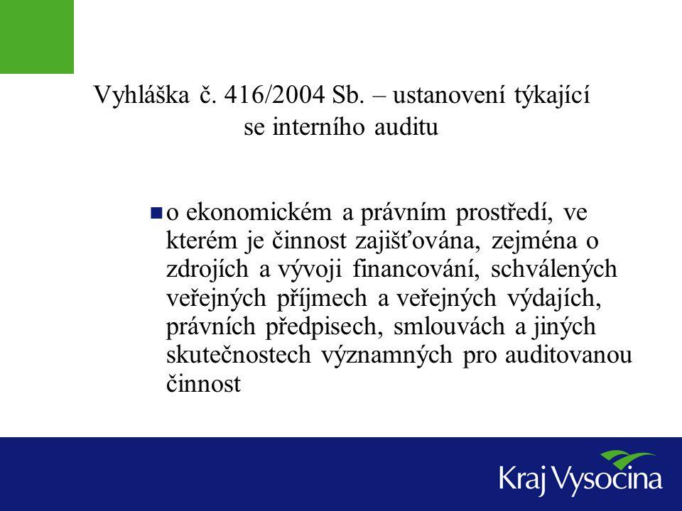 Vyhláška č. 416/2004 Sb. – ustanovení týkající se interního auditu o ekonomickém a právním prostředí, ve kterém je činnost zajišťována, zejména o zdro