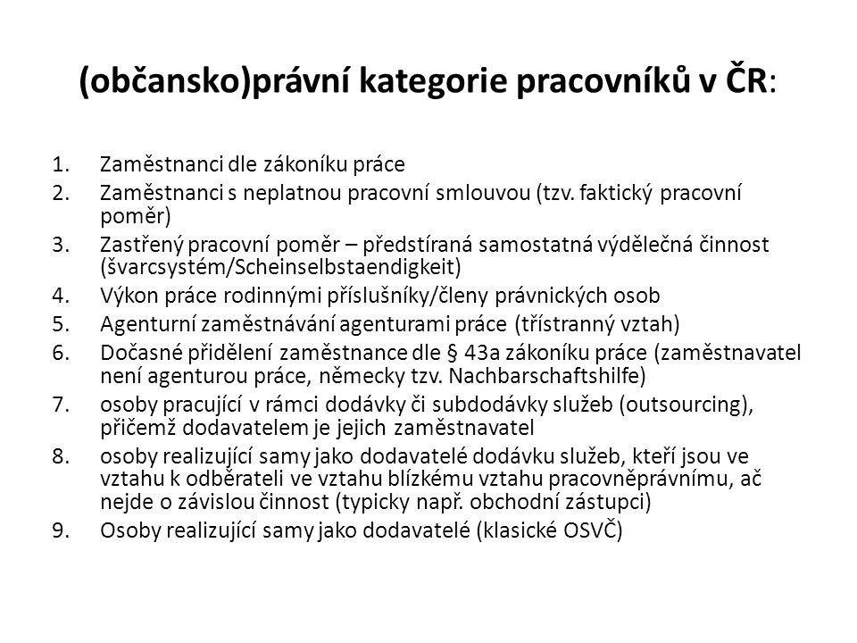 (občansko)právní kategorie pracovníků v ČR: 1.Zaměstnanci dle zákoníku práce 2.Zaměstnanci s neplatnou pracovní smlouvou (tzv. faktický pracovní poměr