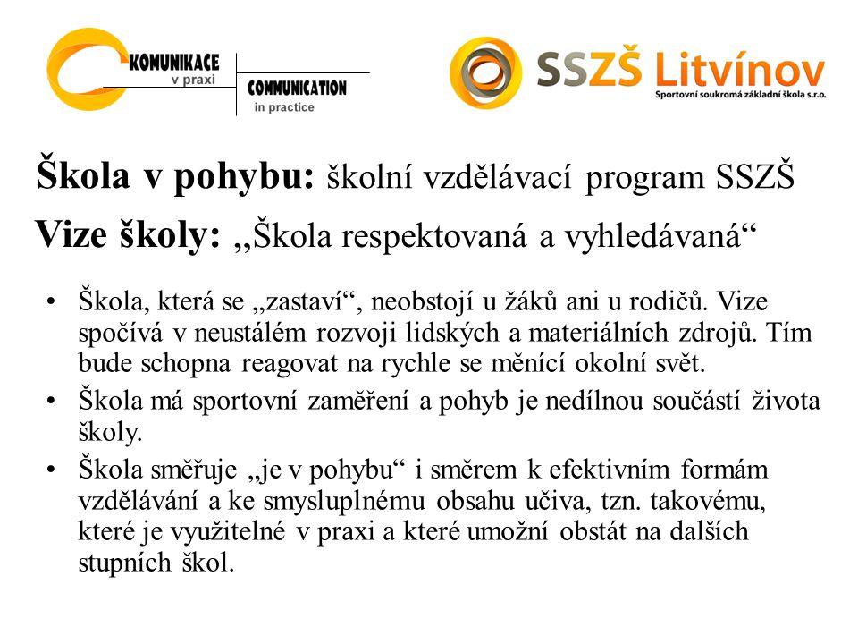 Škola v pohybu: profilace školy ve výuce Sport: 4 hodiny TV, spolupráce se sportovními kluby Jazyky: AJ od 1.