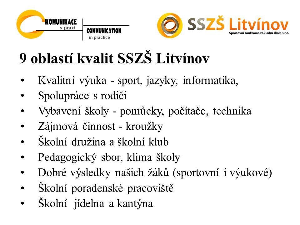 9 oblastí kvalit SSZŠ Litvínov Kvalitní výuka - sport, jazyky, informatika, Spolupráce s rodiči Vybavení školy - pomůcky, počítače, technika Zájmová č