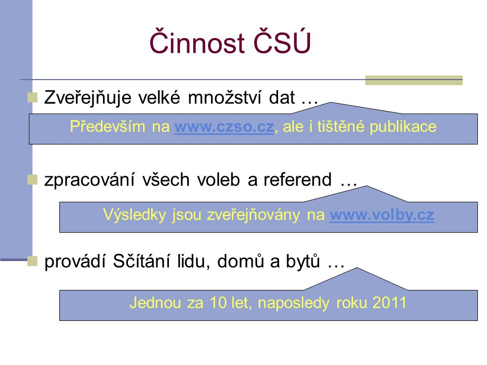 Činnost ČSÚ Zveřejňuje velké množství dat … zpracování všech voleb a referend … provádí Sčítání lidu, domů a bytů … Především na www.czso.cz, ale i tištěné publikacewww.czso.cz Výsledky jsou zveřejňovány na www.volby.czwww.volby.cz Jednou za 10 let, naposledy roku 2011