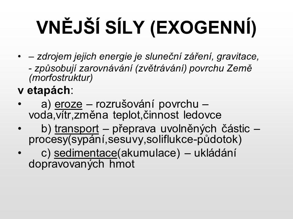 VNĚJŠÍ SÍLY (EXOGENNÍ) – zdrojem jejich energie je sluneční záření, gravitace, - způsobují zarovnávání (zvětrávání) povrchu Země (morfostruktur) v eta