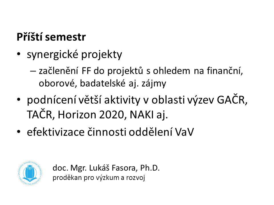 Příští semestr synergické projekty – začlenění FF do projektů s ohledem na finanční, oborové, badatelské aj. zájmy podnícení větší aktivity v oblasti