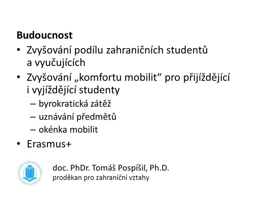 """Budoucnost Zvyšování podílu zahraničních studentů a vyučujících Zvyšování """"komfortu mobilit"""" pro přijíždějící i vyjíždějící studenty – byrokratická zá"""