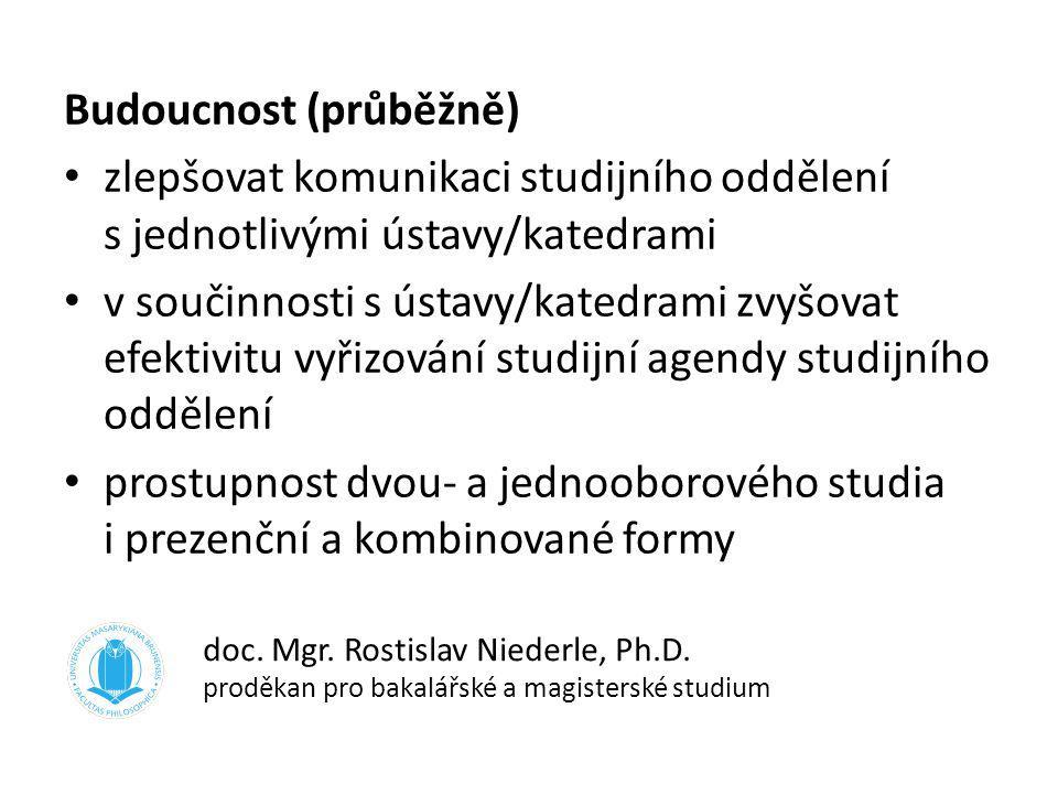 PhDr. Petr Škyřík, Ph.D. proděkan pro přijímací řízení a rozvoj studijních programů