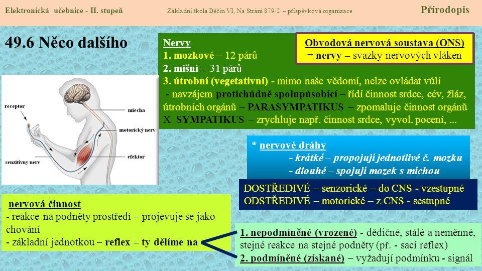 49.7 CLIL Elektronická učebnice - II.