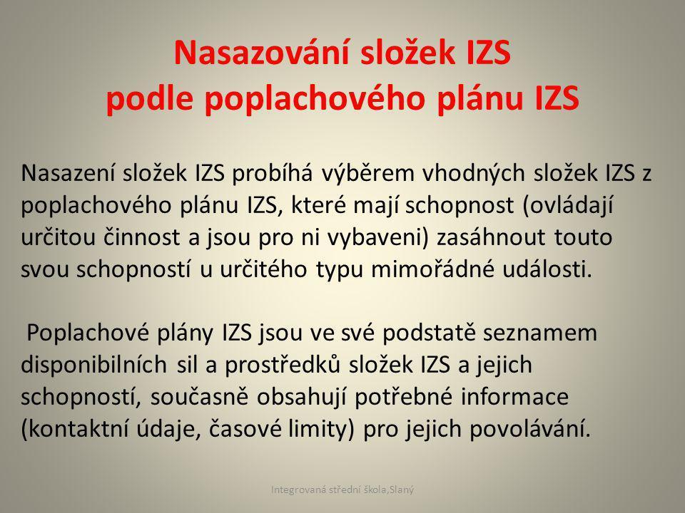Nasazování složek IZS podle poplachového plánu IZS Nasazení složek IZS probíhá výběrem vhodných složek IZS z poplachového plánu IZS, které mají schopnost (ovládají určitou činnost a jsou pro ni vybaveni) zasáhnout touto svou schopností u určitého typu mimořádné události.