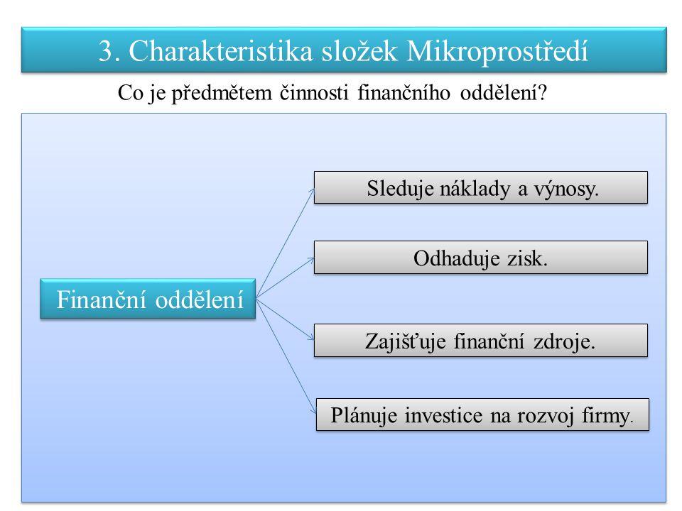 3. Charakteristika složek Mikroprostředí Co je předmětem činnosti finančního oddělení? Sleduje náklady a výnosy. Odhaduje zisk. Plánuje investice na r