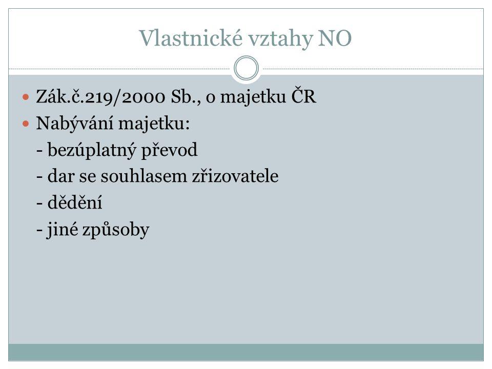 Vlastnické vztahy NO Zák.č.219/2000 Sb., o majetku ČR Nabývání majetku: - bezúplatný převod - dar se souhlasem zřizovatele - dědění - jiné způsoby