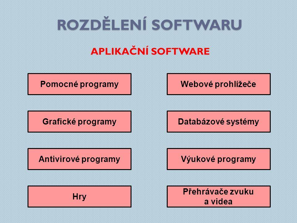 ROZDĚLENÍ SOFTWARU APLIKAČNÍ SOFTWARE Databázové systémyGrafické programy Pomocné programyWebové prohlížeče Hry Výukové programyAntivirové programy Př