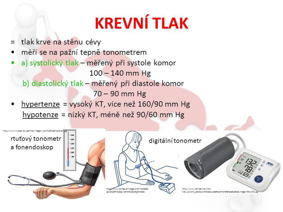 KREVNÍ TLAK =tlak krve na stěnu cévy měří se na pažní tepně tonometrem a) systolický tlak – měřený při systole komor 100 – 140 mm Hg b) diastolický tlak – měřený při diastole komor 70 – 90 mm Hg hypertenze = vysoký KT, více než 160/90 mm Hg hypotenze = nízký KT, méně než 90/60 mm Hg rtuťový tonometr a fonendoskop http://www.kxlaser.cz/userfiles/image/vysok%C3%BD%20tlak.jpg http://www.tomea.cz/image.php nid=9660 &oid=2957246&width=520&height=638 digitální tonometr http://www.merice-krevniho- tlaku.cz/bmz_cache/c/c75430414e6fa4b57d7afaf2d66289d8.image.750x475.jpg