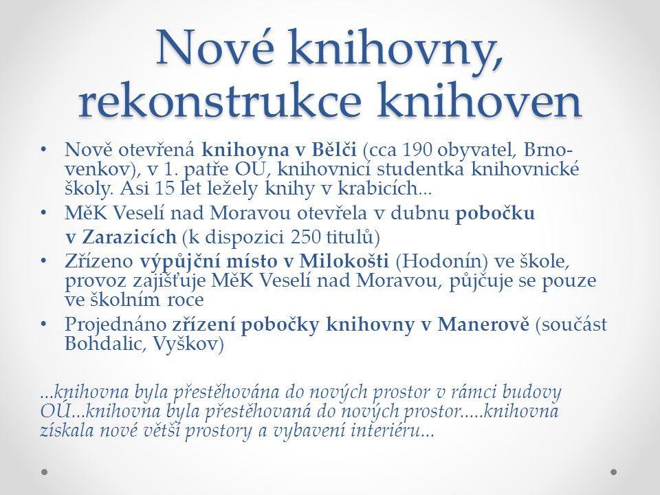 Nové knihovny, rekonstrukce knihoven Nově otevřená knihovna v Bělči (cca 190 obyvatel, Brno- venkov), v 1.