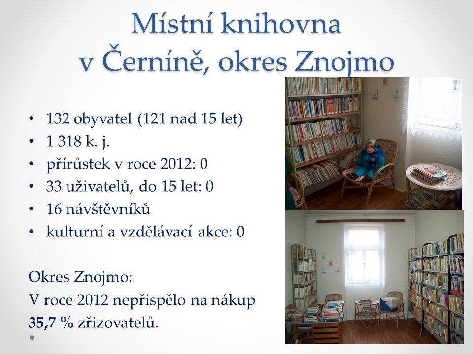 Nákup knihovního fondu z prostředků obcí Region0 Kč na nákup Počet obcí Počet obecních knihoven celkem % knihoven bez nákupu KF Blansko145028 Boskovice64413,6 Brno-město31421,4 Brno-venkov1612411,1 Břeclav2553,6 Hodonín4636,3 Vyškov6698,6 Znojmo5214035,7 Celkem JMK/%10054518,34 (16,8)