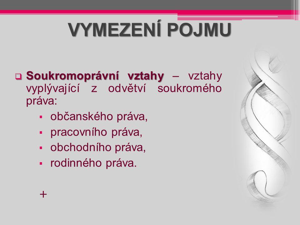 PRAMENY  Ústava ČR  Ústava ČR, zejména hlava IV.