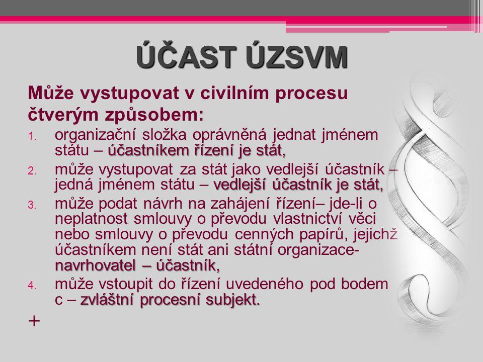 ÚČAST ÚZSVM Může vystupovat v civilním procesu čtverým způsobem: účastníkem řízení je stát, 1. organizační složka oprávněná jednat jménem státu – účas