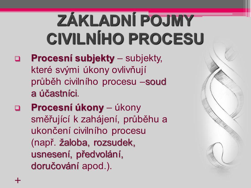 ZÁKLADNÍ POJMY CIVILNÍHO PROCESU  Procesní subjekty soud a účastníci  Procesní subjekty – subjekty, které svými úkony ovlivňují průběh civilního pro