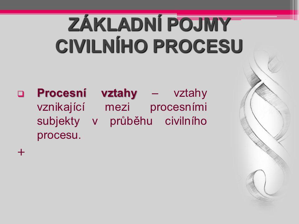 ZÁKLADNÍ POJMY CIVILNÍHO PROCESU  Procesní vztahy  Procesní vztahy – vztahy vznikající mezi procesními subjekty v průběhu civilního procesu. +