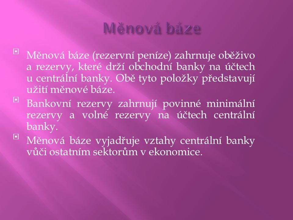 Měnová báze (rezervní peníze) zahrnuje oběživo a rezervy, které drží obchodní banky na účtech u centrální banky. Obě tyto položky představují užití m