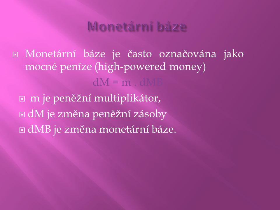  Monetární báze je často označována jako mocné peníze (high-powered money) dM = m. dMB  m je peněžní multiplikátor,  dM je změna peněžní zásoby  d