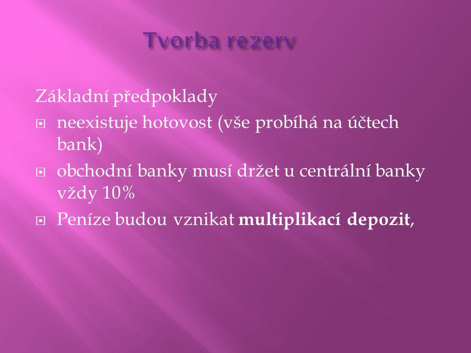 Základní předpoklady  neexistuje hotovost (vše probíhá na účtech bank)  obchodní banky musí držet u centrální banky vždy 10%  Peníze budou vznikat