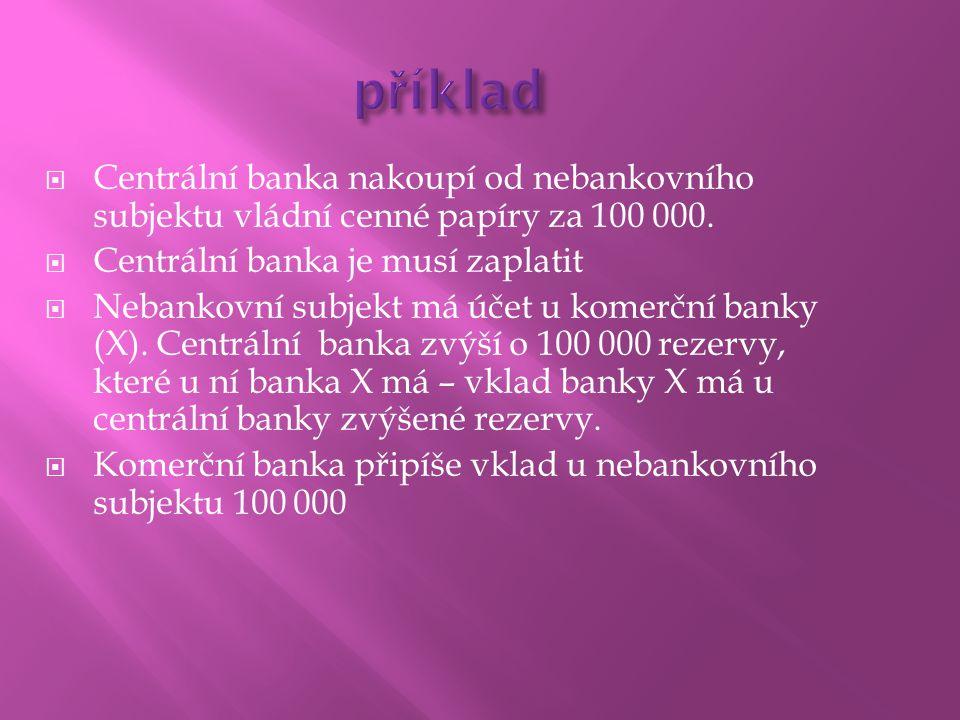  Centrální banka nakoupí od nebankovního subjektu vládní cenné papíry za 100 000.  Centrální banka je musí zaplatit  Nebankovní subjekt má účet u k