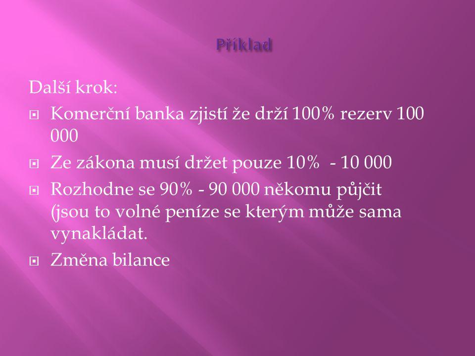Další krok:  Komerční banka zjistí že drží 100% rezerv 100 000  Ze zákona musí držet pouze 10% - 10 000  Rozhodne se 90% - 90 000 někomu půjčit (js