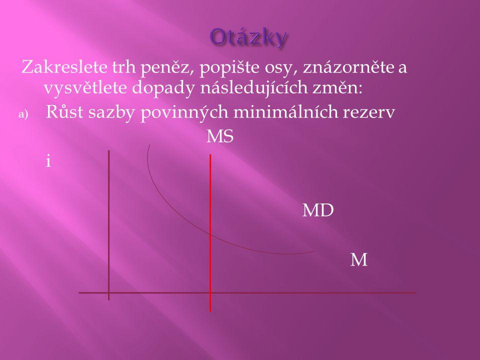 Zakreslete trh peněz, popište osy, znázorněte a vysvětlete dopady následujících změn: a) Růst sazby povinných minimálních rezerv MS i MD M