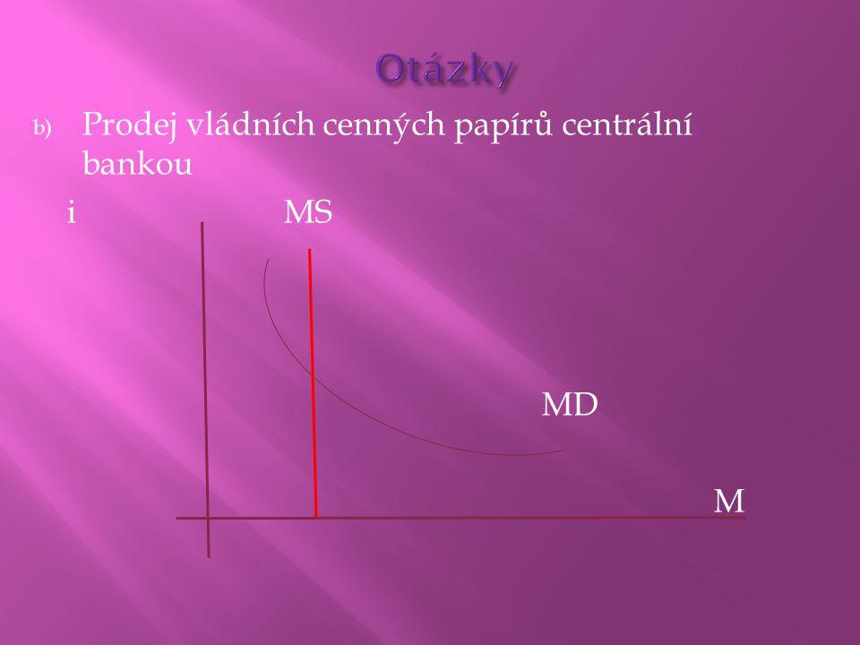 b) Prodej vládních cenných papírů centrální bankou iMS MD M