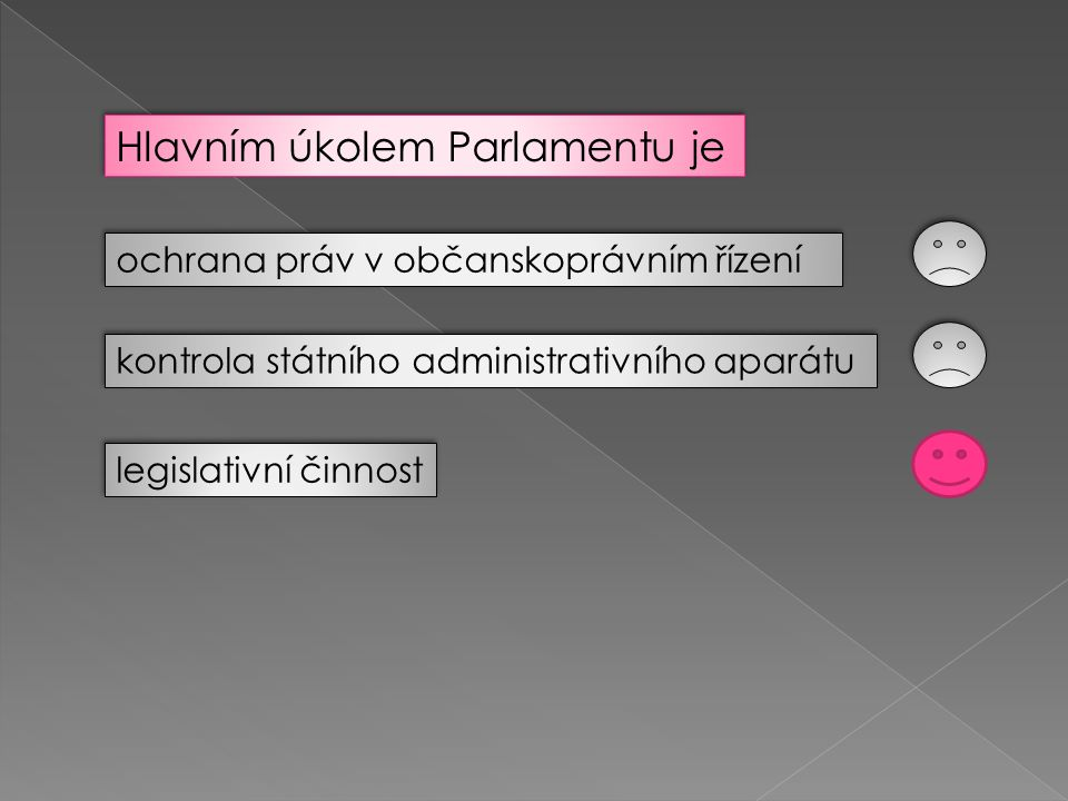 Hlavním úkolem Parlamentu je ochrana práv v občanskoprávním řízení kontrola státního administrativního aparátu legislativní činnost
