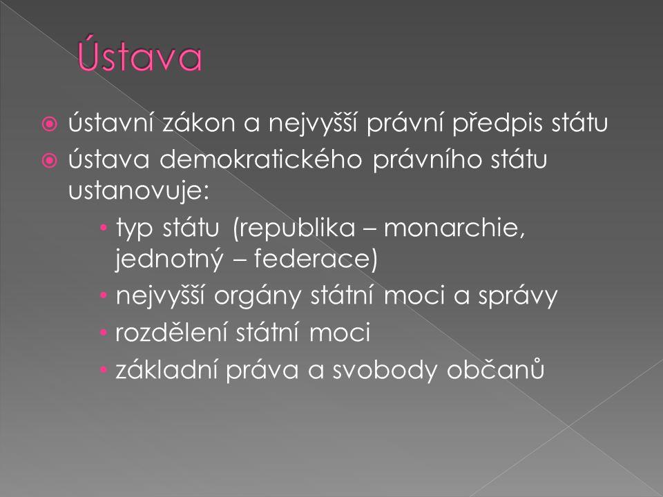  ústavní zákon a nejvyšší právní předpis státu  ústava demokratického právního státu ustanovuje: typ státu (republika – monarchie, jednotný – federace) nejvyšší orgány státní moci a správy rozdělení státní moci základní práva a svobody občanů