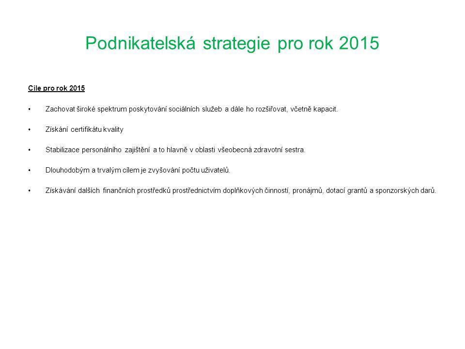 Podnikatelská strategie pro rok 2015 Cíle pro rok 2015 Zachovat široké spektrum poskytování sociálních služeb a dále ho rozšiřovat, včetně kapacit. Zí