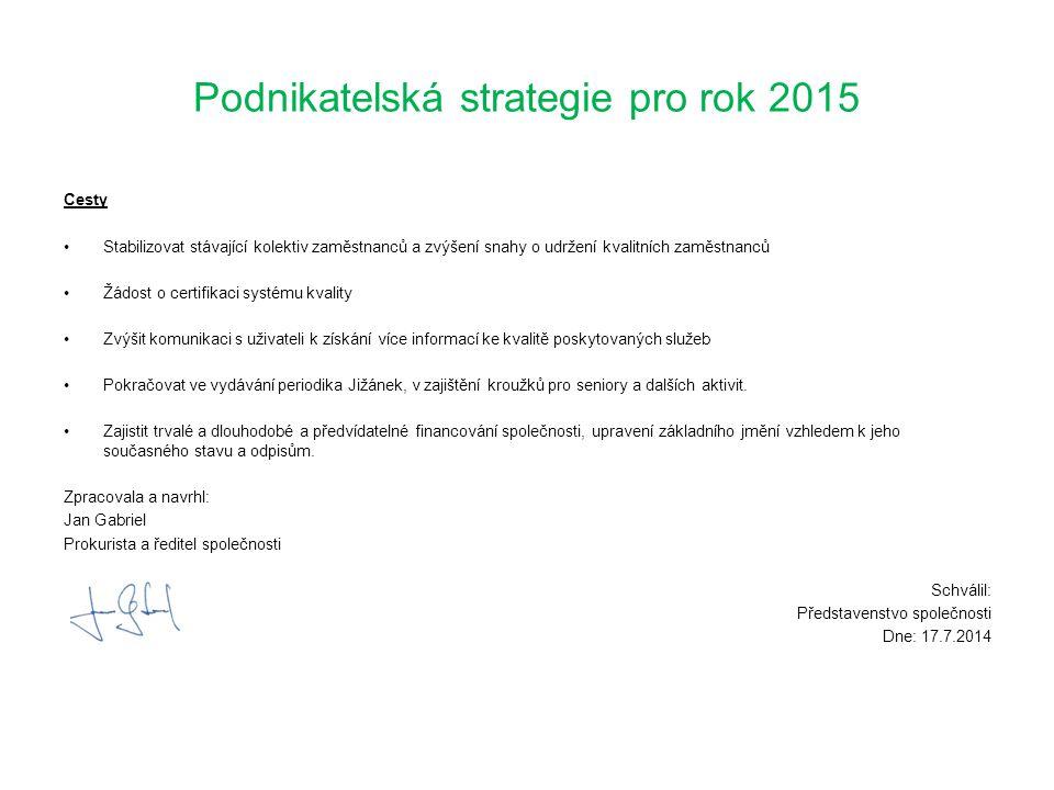 Podnikatelská strategie pro rok 2015 Cesty Stabilizovat stávající kolektiv zaměstnanců a zvýšení snahy o udržení kvalitních zaměstnanců Žádost o certi