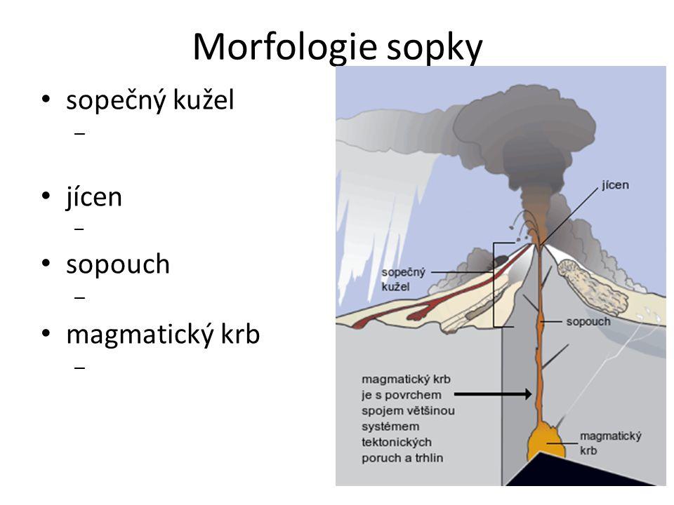 Magma, láva, pyroklastika magma – horniny v tekutém stavu – – skládá se ze: láva – pyroklastika – po dopadu zpět na zemský povrch ho nazýváme – TEFRA – sopečné bomby X sopečné pumy X lapilli X sopečný popel