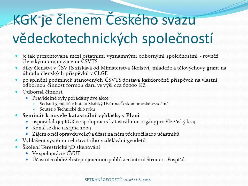 KGK je členem Českého svazu vědeckotechnických společností je tak prezentována mezi ostatními významnými odbornými společnostmi - rovněž členskými org