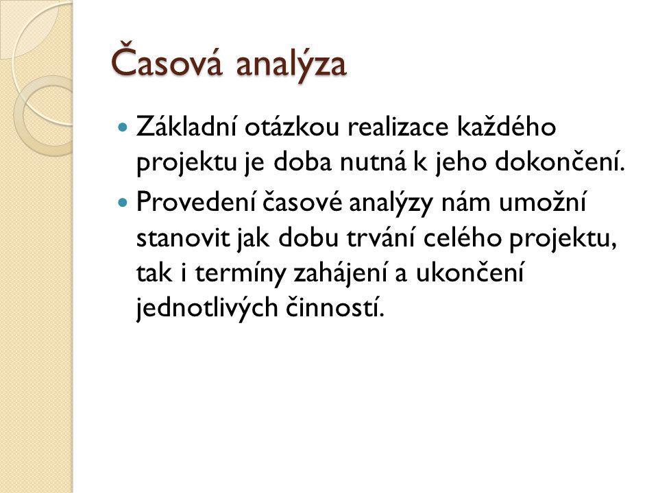 Časová analýza Základní otázkou realizace každého projektu je doba nutná k jeho dokončení. Provedení časové analýzy nám umožní stanovit jak dobu trván