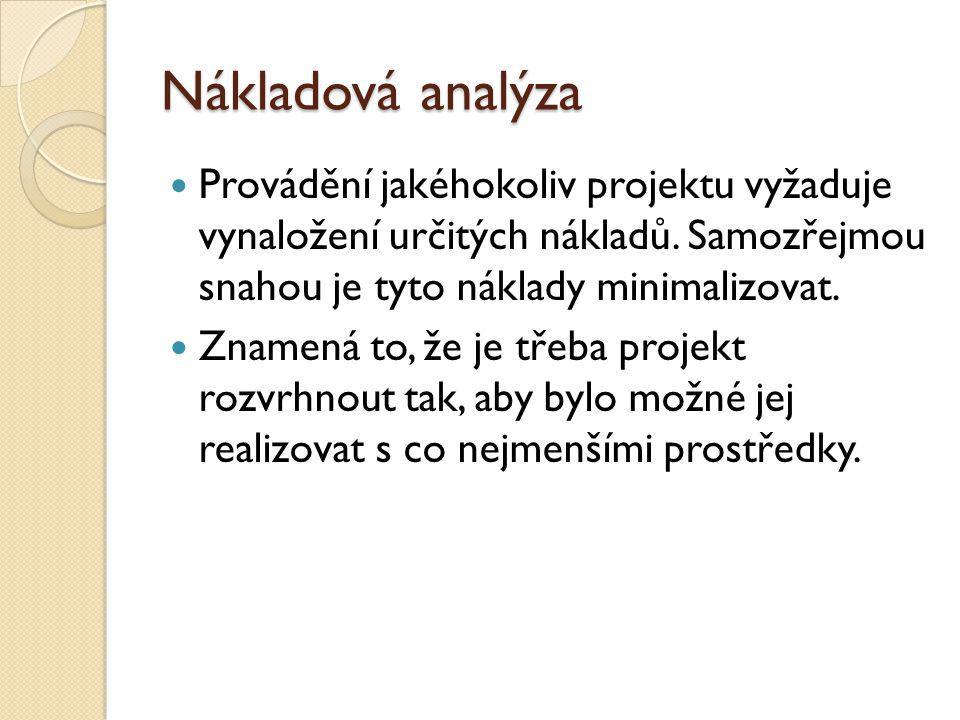 Nákladová analýza Provádění jakéhokoliv projektu vyžaduje vynaložení určitých nákladů. Samozřejmou snahou je tyto náklady minimalizovat. Znamená to, ž