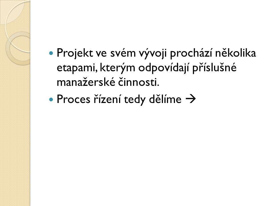 Projekt ve svém vývoji prochází několika etapami, kterým odpovídají příslušné manažerské činnosti. Proces řízení tedy dělíme 