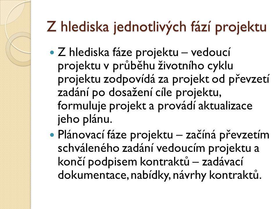 Z hlediska jednotlivých fází projektu Z hlediska fáze projektu – vedoucí projektu v průběhu životního cyklu projektu zodpovídá za projekt od převzetí zadání po dosažení cíle projektu, formuluje projekt a provádí aktualizace jeho plánu.