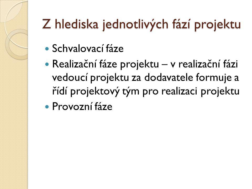 Z hlediska jednotlivých fází projektu Schvalovací fáze Realizační fáze projektu – v realizační fázi vedoucí projektu za dodavatele formuje a řídí proj