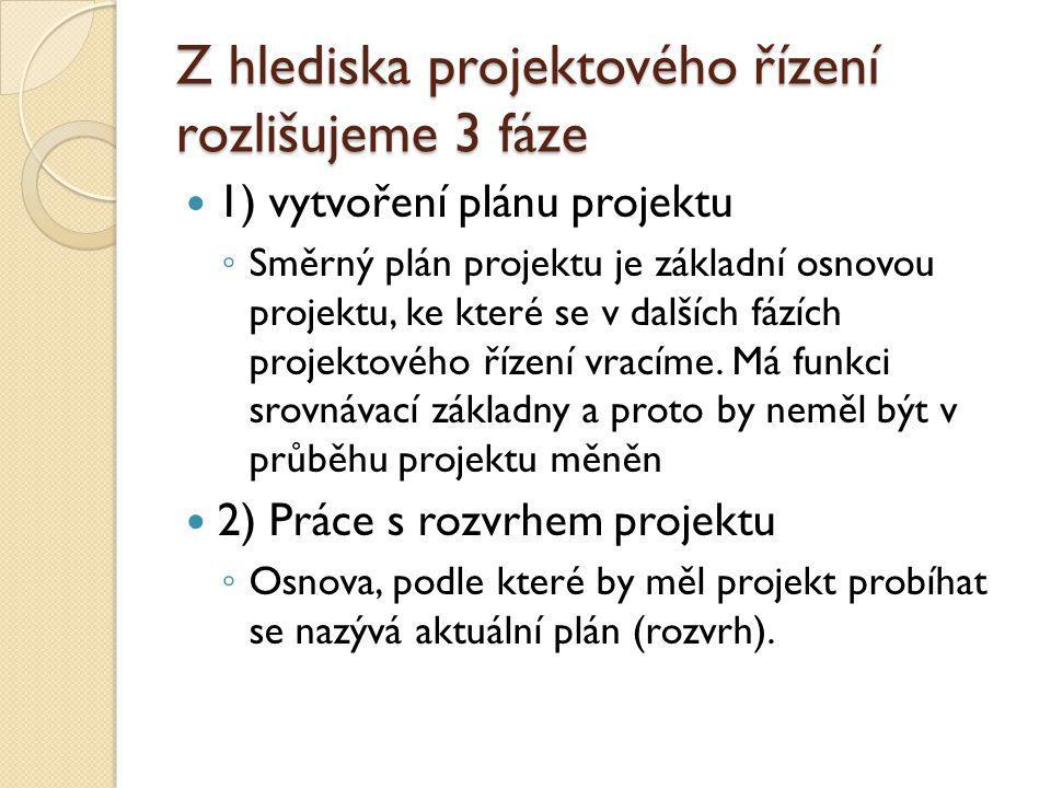Z hlediska projektového řízení rozlišujeme 3 fáze 1) vytvoření plánu projektu ◦ Směrný plán projektu je základní osnovou projektu, ke které se v dalších fázích projektového řízení vracíme.