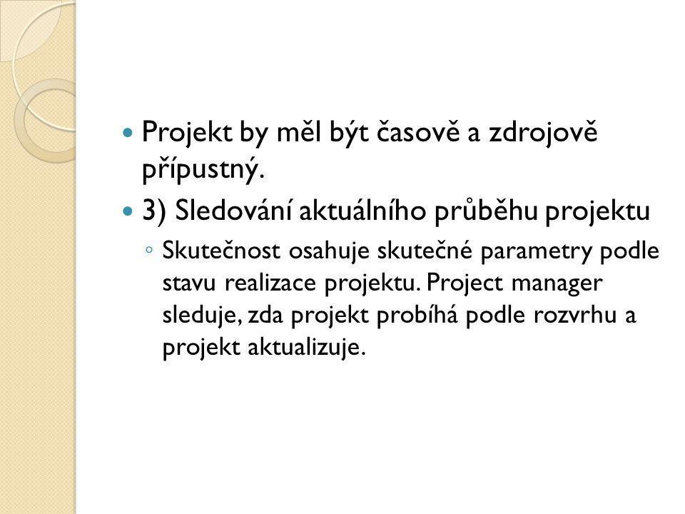Projekt by měl být časově a zdrojově přípustný. 3) Sledování aktuálního průběhu projektu ◦ Skutečnost osahuje skutečné parametry podle stavu realizace