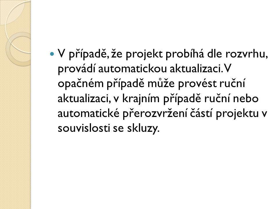 V případě, že projekt probíhá dle rozvrhu, provádí automatickou aktualizaci. V opačném případě může provést ruční aktualizaci, v krajním případě ruční
