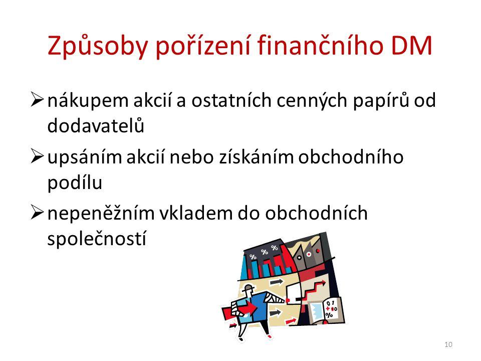 Způsoby pořízení finančního DM  nákupem akcií a ostatních cenných papírů od dodavatelů  upsáním akcií nebo získáním obchodního podílu  nepeněžním vkladem do obchodních společností 10