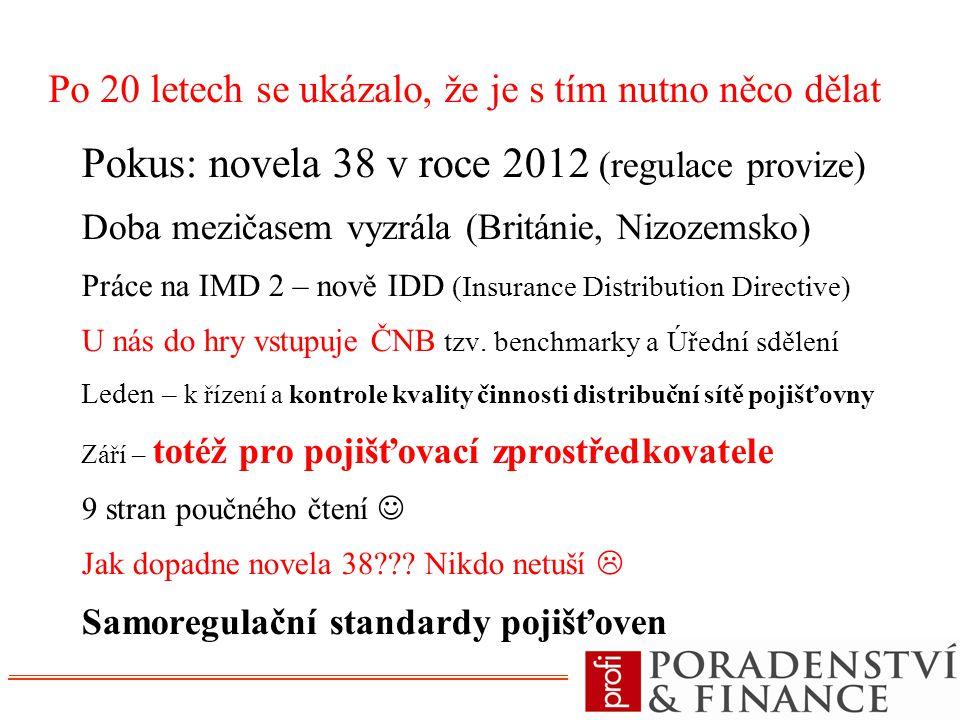Po 20 letech se ukázalo, že je s tím nutno něco dělat Pokus: novela 38 v roce 2012 (regulace provize) Doba mezičasem vyzrála (Británie, Nizozemsko) Pr