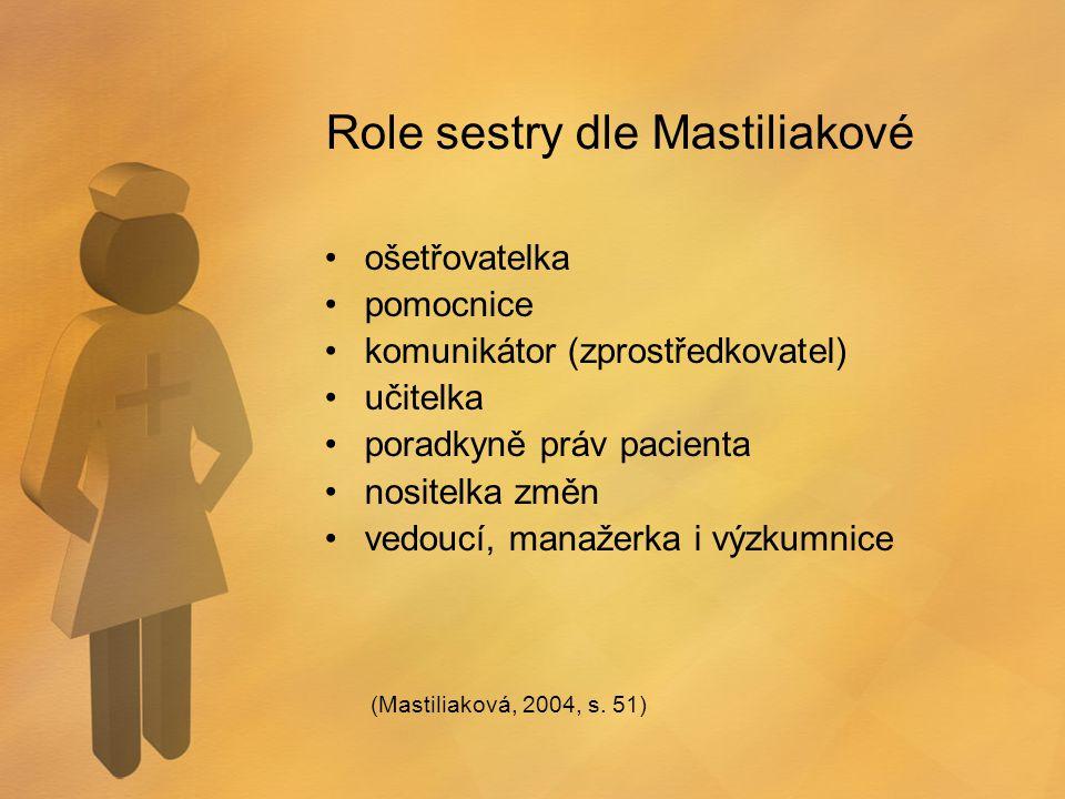 Role sestry dle Mastiliakové ošetřovatelka pomocnice komunikátor (zprostředkovatel) učitelka poradkyně práv pacienta nositelka změn vedoucí, manažerka