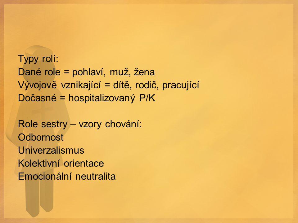 Typy rolí: Dané role = pohlaví, muž, žena Vývojově vznikající = dítě, rodič, pracující Dočasné = hospitalizovaný P/K Role sestry – vzory chování: Odbo