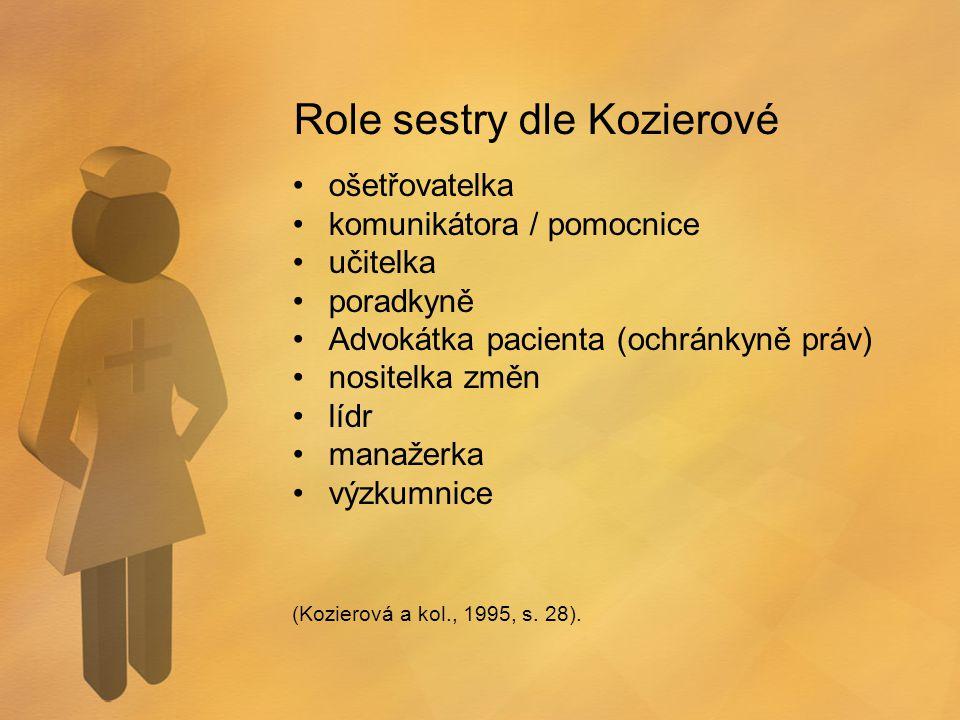 Role sestry dle Kozierové ošetřovatelka komunikátora / pomocnice učitelka poradkyně Advokátka pacienta (ochránkyně práv) nositelka změn lídr manažerka